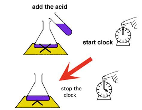 Thesis on chemistry pdf